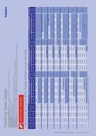 AC100 Pro Technical Data Sheet - Page 6