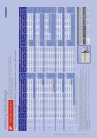 AC100 Pro Technical Data Sheet - Page 7