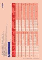 PURE110 Pro Technical Data Sheet - Page 4