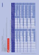 PURE110 Pro Technical Data Sheet - Page 6