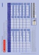 PURE110 Pro Technical Data Sheet - Page 7