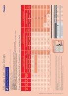PV45 Pro Technical Data Sheet - Page 4