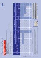 PV45 Pro Technical Data Sheet - Page 5