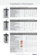 PV45 Pro Technical Data Sheet - Page 7