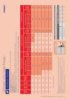 SC Pro Technical Data Sheet - Page 4