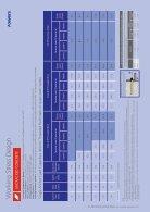 SC Pro Technical Data Sheet - Page 5