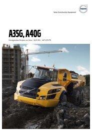 Volvo Dumper A35G-A40G - Datenblatt / Produktbeschreibung