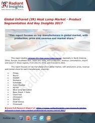 Global Infrared (IR) Heat Lamp Market - Product Segmentation And Key Insights 2017