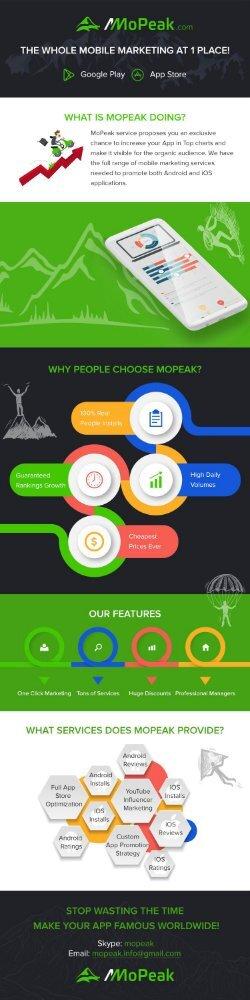 MoPeak.com - Android & iOS App Promotion Platform