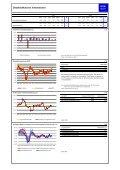 Metaanalyse Konjunktur September 2017  - Seite 5
