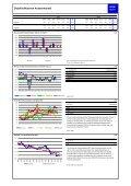 Metaanalyse Konjunktur September 2017  - Seite 6