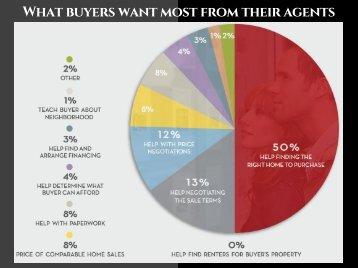 Buyer Presentation - pg 5 (2)
