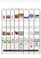 RHEINWALT GmbH - Katalog Adventskalender - Seite 7