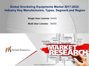 Snorkeling Equipments Market 2017 Share, Size, Forecast 2022
