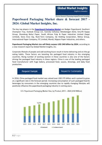Paperboard Packaging Market 2017 to 2024, Industry Insights & Trends