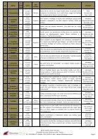 GUIDE DE CULTURE TILLANDSIA PROD 2017 pour mail - Page 5