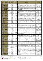 GUIDE DE CULTURE TILLANDSIA PROD 2017 pour mail - Page 6