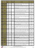 GUIDE DE CULTURE TILLANDSIA PROD 2017 pour mail - Page 7