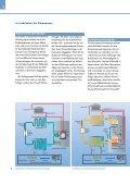 Weltweiter Trend zu Gaswärmepumpen PDF - Kältetechnik ... - Seite 6