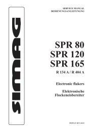 SPR 80 SPR 120 SPR 165