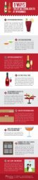 9 Ways To Cut Alcohol Costs At Weddings