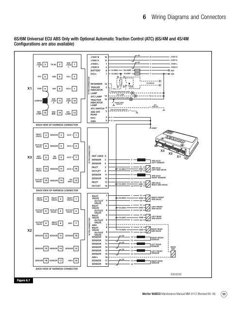Atc Wiring Diagram