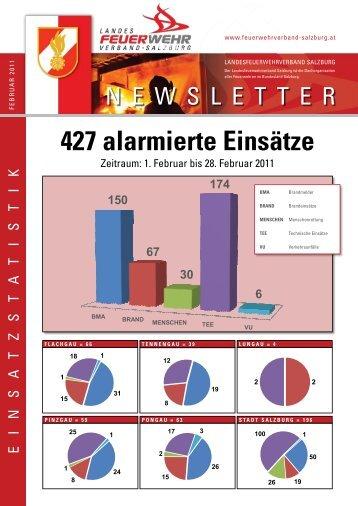 427 alarmierte Einsätze - Landesfeuerwehrverband Salzburg