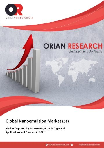 2022 Nanoemulsion Market Product types, Application and Business Overview