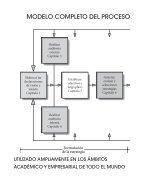 Conceptos de Administracion Estrategica - Page 2