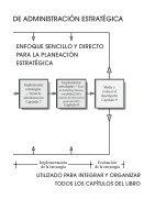 Conceptos de Administracion Estrategica - Page 3