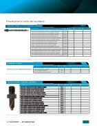 GILMER AVIATION PRODUCTS Catalog - Page 6