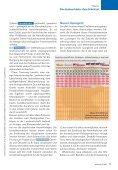 Das System hinter dem Schnitzel - Seite 5