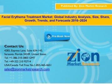 Global Facial Erythema Treatment Market, 2016–2024