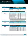 GILMERAVIATIONPRODUCTS Product Catalog Pre-Final Proof PGS 1-17 - Page 3