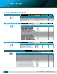 GILMERAVIATIONPRODUCTS Product Catalog Pre-Final Proof PGS 1-17 - Page 4