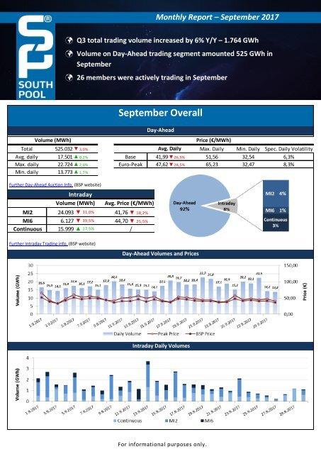 Trading Report September 2017