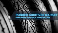 Rubber Additives Market PDF