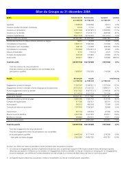 Bilan et compte de résultat 2004 - Raiffeisen