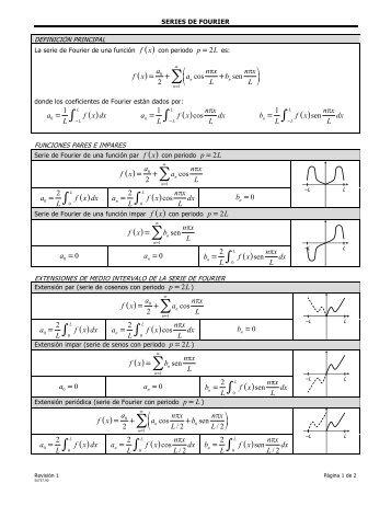 Serires de Fourier