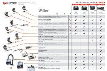 Sales_Guides_Weller