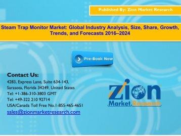 Global Steam Trap Monitor Market, 2016–2024