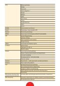 DSP / DSJ Science Week 2016 - Page 7
