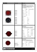 Signale Markierung - Seite 4