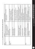 Arbeitsblätter für den Unterricht - Seite 7