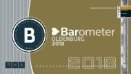 BAROMETER OLDENBURG | Limitierte Ausgabe 2018