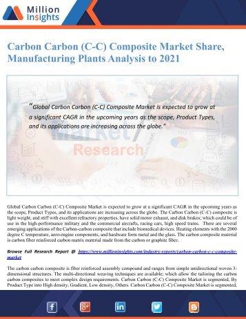 Carbon Carbon (C-C) Composite Market Share, Manufacturing Plants Analysis to 2021
