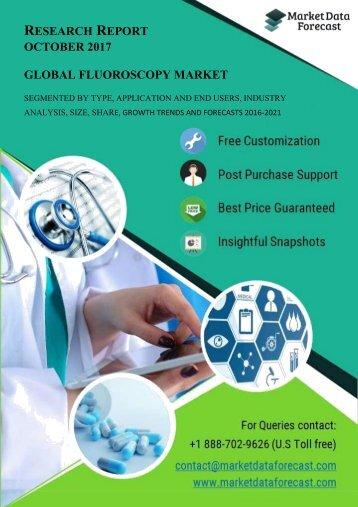 Global Fluoroscopy Market