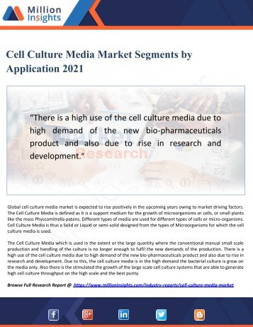 Cell Culture Media Market Segments by Application 2021