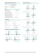 Precalculus - Mathematics for Calculus - 7th Edition (2015) - Page 3