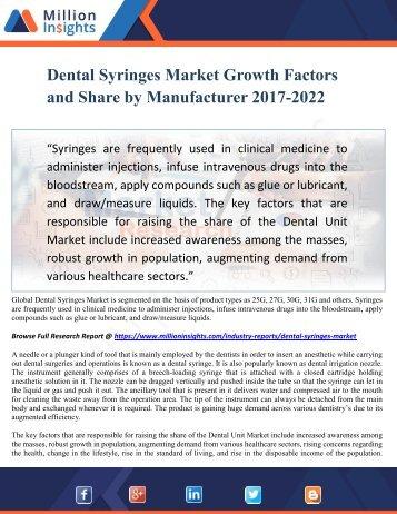 Dental Syringes Market Growth Factors and Share by Manufacturer 2017-2022